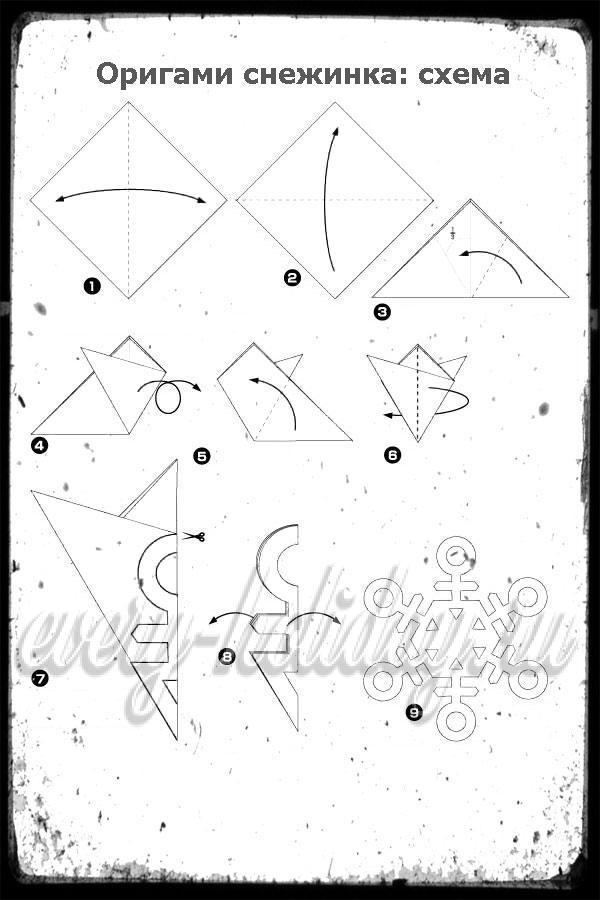 Объемные снежинки своими руками из бумаги схемы
