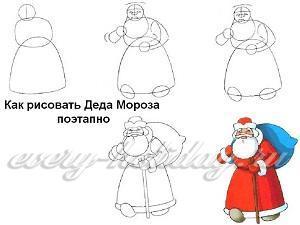 Как нарисовать Деда Мороза поэтапно карандашом, легко и красиво