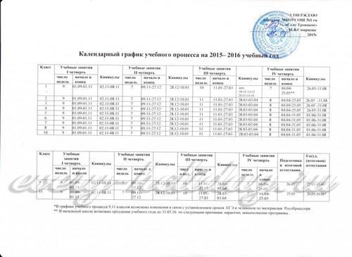 Годовой календарный: учебный график на 2016-2017 год в школе