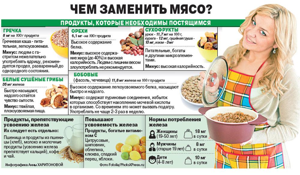 Какие молочные продукты нужно есть на диете