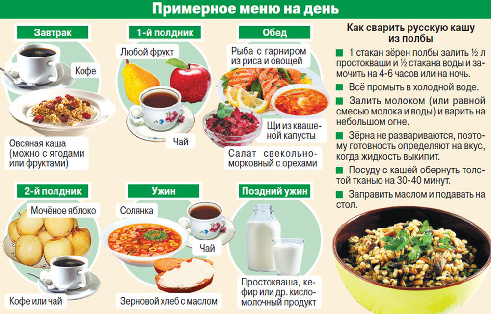 Правильное Питание При Похудении Примеры.